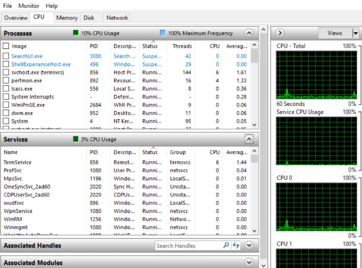 CPU-monitor-using-resource-monitor