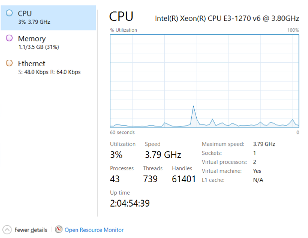 CPU-resource-monitor-task-manager