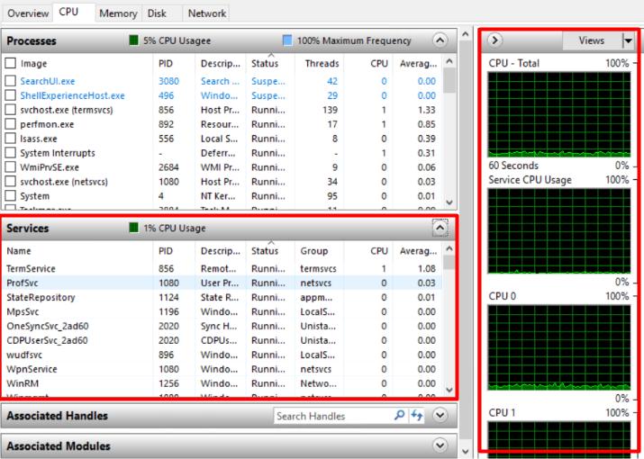 CPU-single-cpu-usage