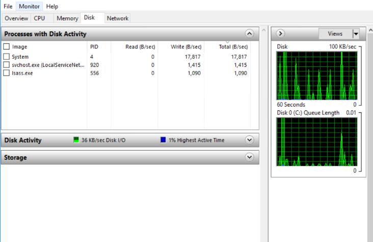 DISK-monitor-using-resource-monitor