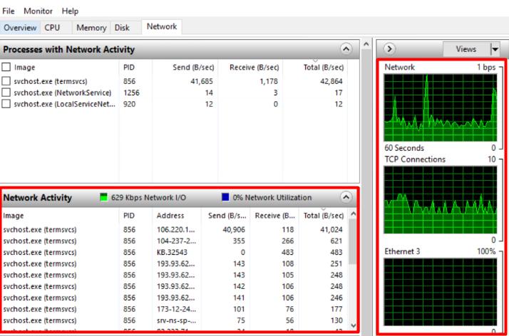 NETWORK-activity-using-resource-monitor