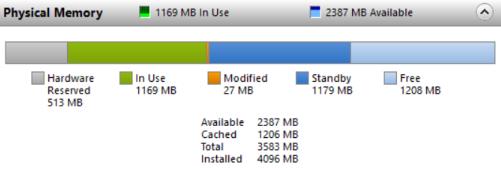 RAM-check-further-free-memory-used-memory-through-windows-resource-monitoring