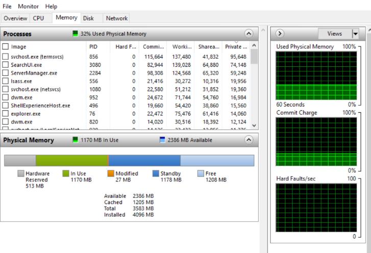 RAM-monitor-using-resource-monitor