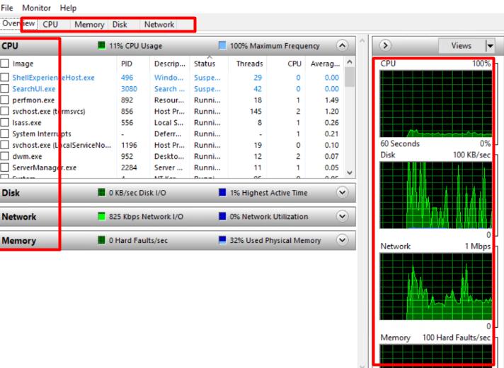 monitor-cpu-ram-disk-network-using-resource-monitor