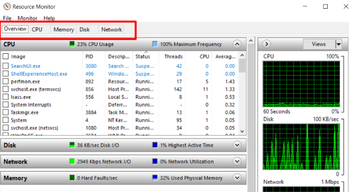 monitor-single-resource-usage-from-top